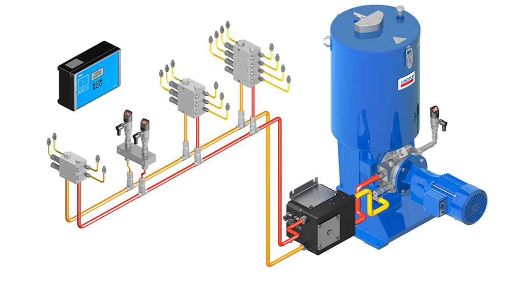 SKF Lincoln Dual line lubrication systems I SLS Partner JSG